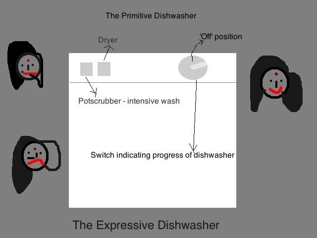 The Expressive Dishwasher (Not the primitive one!)