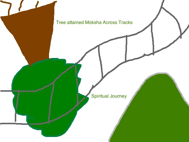 Tree-moksh