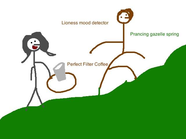 coffee_gazelle
