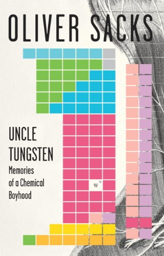 uncle_tungsten